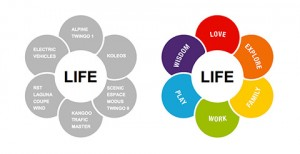 Passion for life Renault